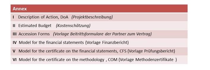 Eu Hochschulnetzwerk Sachsen Anhalt Vertragsbasis Von Eu Projekten